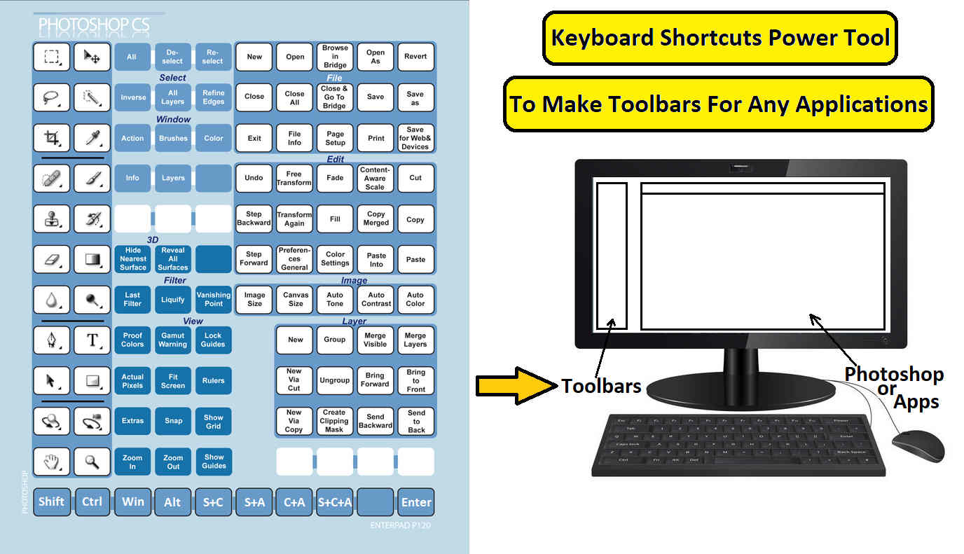 photoshop Shortcuts Tool